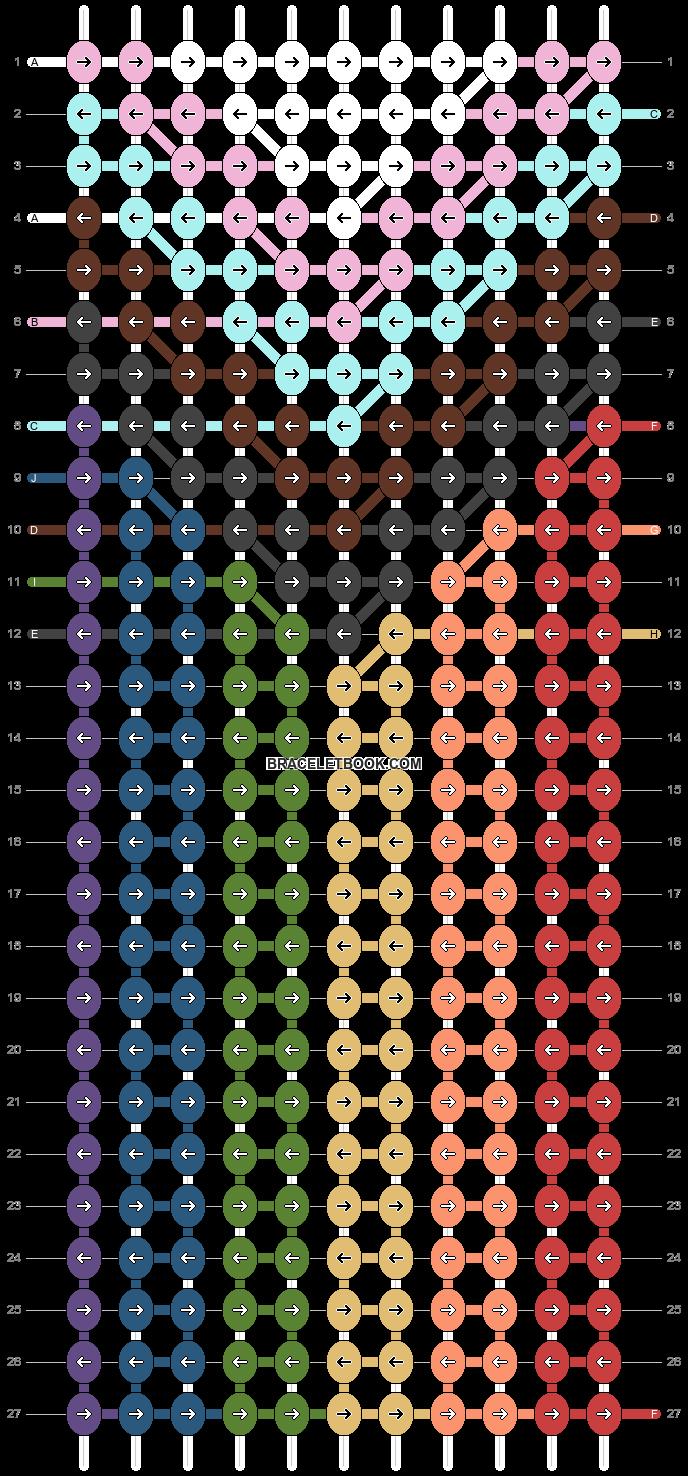 Alpha pattern #93234 pattern