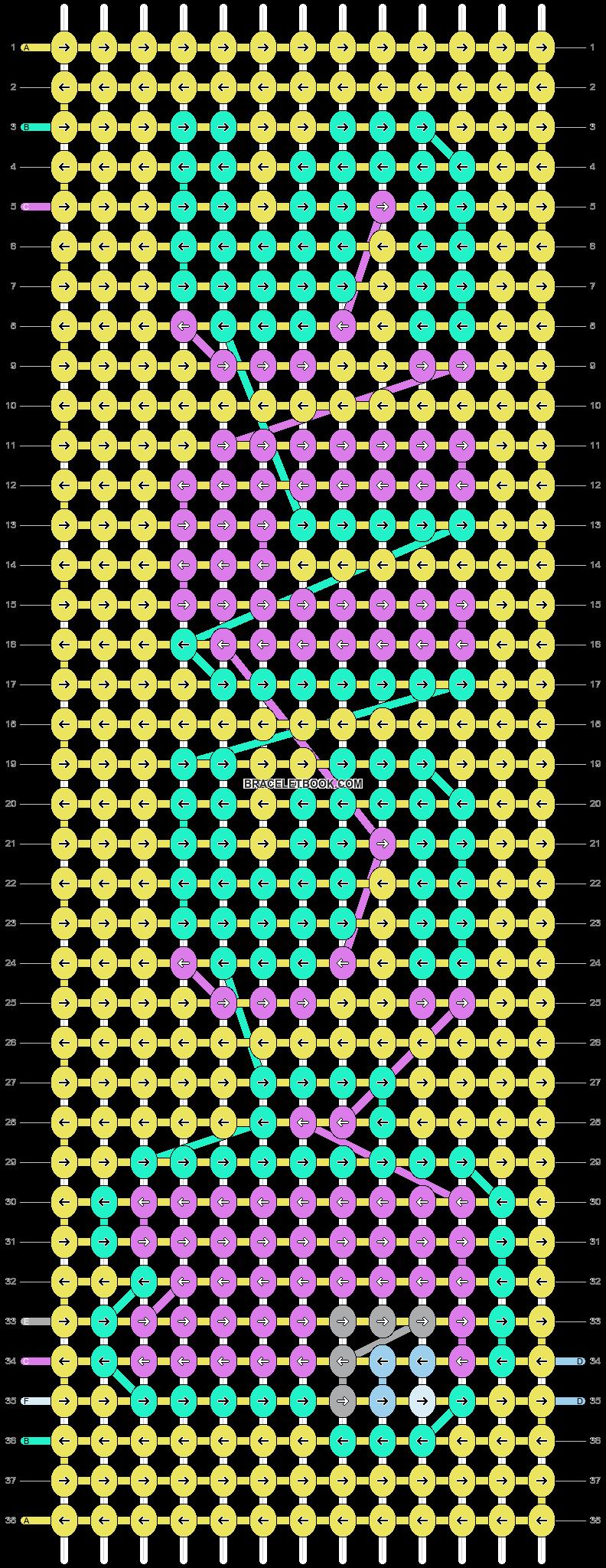 Alpha pattern #94782 pattern
