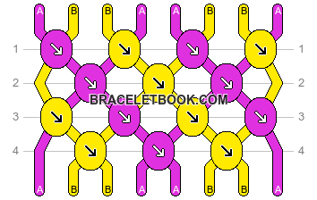 Normal pattern #1 variation #946 pattern