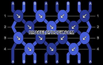 Normal pattern #2 variation #3577 pattern