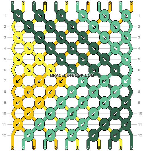 Normal pattern #8873 variation #3681 pattern