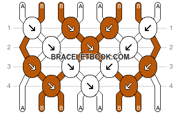 Normal pattern #2 variation #3919 pattern