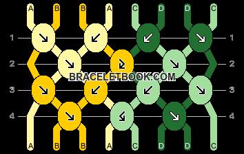 Normal pattern #26437 variation #10455 pattern