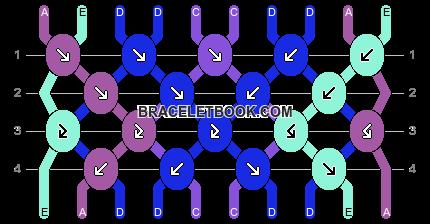 Normal pattern #27675 variation #12880 pattern