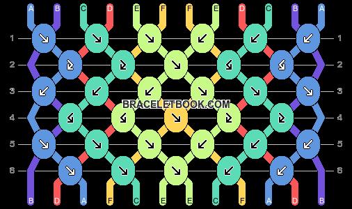 Normal pattern #18 variation #14750 pattern