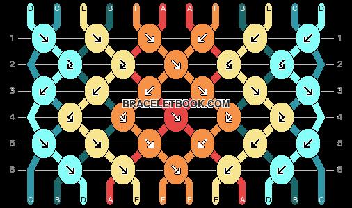 Normal pattern #18 variation #15427 pattern