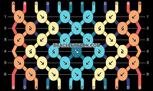 Normal pattern #18 variation #29567 pattern