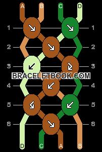 Normal pattern #17069 variation #52605 pattern