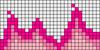 Alpha pattern #61874 variation #112157